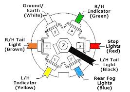 trailer wiring diagram pics studiootb
