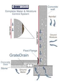 crawl space vapor barriers home humidity budget