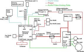 2 amp wiring diagram u0026 captivating 2 channel car amp wiring