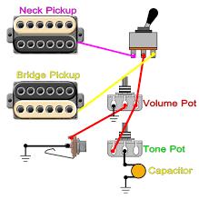 guitar tone knob customization u2013 neck only