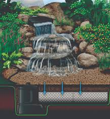 pondless waterfall diagram a beautiful way to recycle rainwater