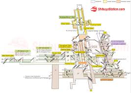shinagawa station map shibuya station map finding your way shibuya station