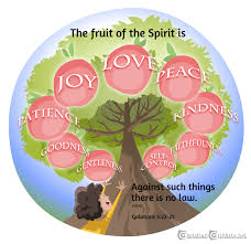 fruit of the spirit clip art many interesting cliparts