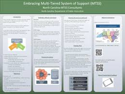 research poster presentation design u2014this sidebar does not