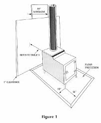 Franklin Fireplace Stove by Cleaning Wood Stoves And Chimneys Central Co Operative Insurance