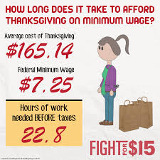 how does it take to afford thanksgiving on minimum wage