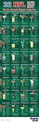 cocktail recipes poster 32 nfl inspired cocktail recipes infographic