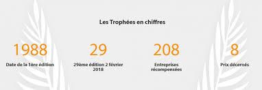 chambre de commerce franco suisse 29ème trophées ccifs du commerce suisse la en suisse
