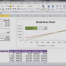 100 break even analysis graph template what is fiscal