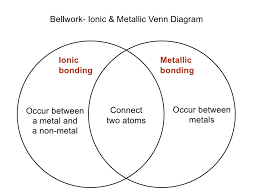 lecture 8 1 ionic vs covalent