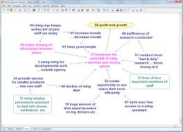Blank Concept Map by What U0027s In A Name Cognitive Mapping Mind Mapping Concept Mapping