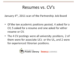Resume Postings Best Practices For Resumes And Cover Letters Ppt Video Online