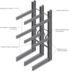 dexco structural i beam cantilever rack systems ross technology