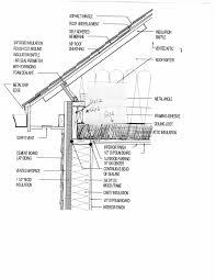 2x12 as a ceiling rim joist replicate raised heel truss