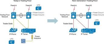 cisco universal power over ethernet unleash the power of your