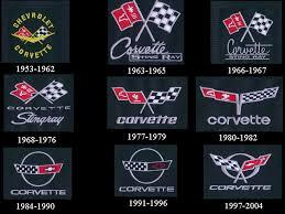 c4 corvette emblem corvette denim shirt womens sleeveless with c4 corvette