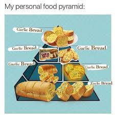 Garlic Bread Meme - food pyramid garlic bread know your meme