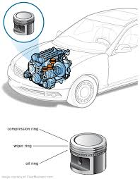 rings car engine images Piston rings png
