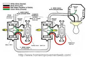 3 way switch wiring electrical diy chatroom home improvement forum