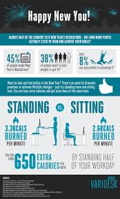 Standing Desk Posture by Are Standing Desks Really Healthier 8 Things You Should Know