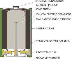 filealkaline battery english svg wikimedia commons open wiring