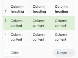 Bootstrap Table Width Jquery Table Pagination Plugins Jquery Script