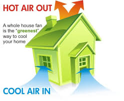silent whole house fan whole house fan review ratings for airscape quiet cool hubpages