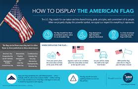 thanksgiving day of mourning how to display the american flag kentucky living