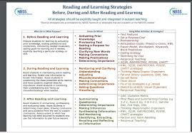 english resources reading junior cycle for teachers jct