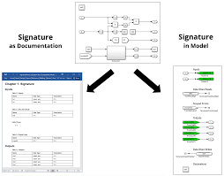 signature tool file exchange matlab central