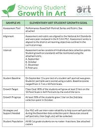 a sample slo for art teachers the art of ed