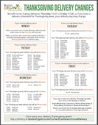 thanksgiving week delivery schedule 2014