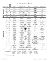 Mohs Hardness Scale Worksheet Comment Identifier Les Minéraux En 10 étapes Photos Géologie