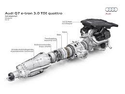 audi q7 horsepower audi digital illustrated audi q7 e 3 0 tdi quattro