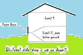 bi level bi level tri level quads in wichita ks what s the difference
