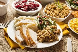 for a happy thanksgiving avoid politics editorials