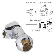 How Do I Replace A Kitchen Faucet by How To Install A Water Shutoff Valve