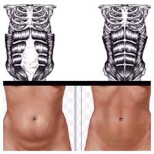 stomach muscles after c section diary of a fit mommyfit pregnancy healing diastasis recti c
