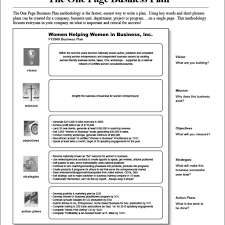 How To Build A Business Plan Template One Page Business Plan Template 4 Free Word Pdf Documents With