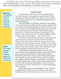 introduce myself essay sample essay on myself essay myself fly pen homework helpargumentative essay examples essay myself fly pen homework helpargumentative essay examples