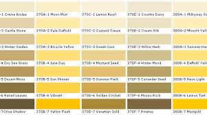shades of yellow shades yellow chart behr color charts colors interior billion