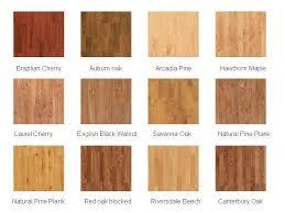 amazing of types of laminate flooring laminate flooring types and