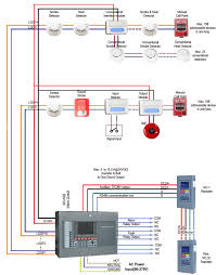 fire alarm systems 2 wire reset manual call point break glass