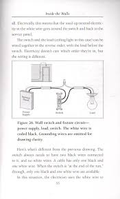 book manual on quick u0026 basic house wiring switches wiring