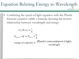 What Is The Speed Of Light Electromagnetic Spectrum Light As A Particle Learning Objectives