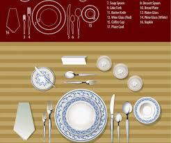 prissy fine tennsat com fine table and fine table setting