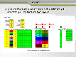 layout techniques definition craft software for dummies