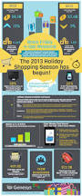 2014 thanksgiving day sales mobile was the gravy on the black friday weekend infographic