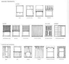 Styles Of Interior Design by Window Types U0026 Types Of Windows And Doors
