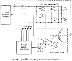 brushless dc motors schematic and operation eeeguide com